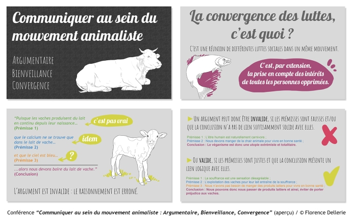 Communiquer au sein du milieu animaliste (F.Dellerie) - Aperçu diapos