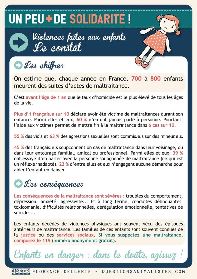 image_fiche_solidarite_enfants_maltraitance_constat_florence_dellerie